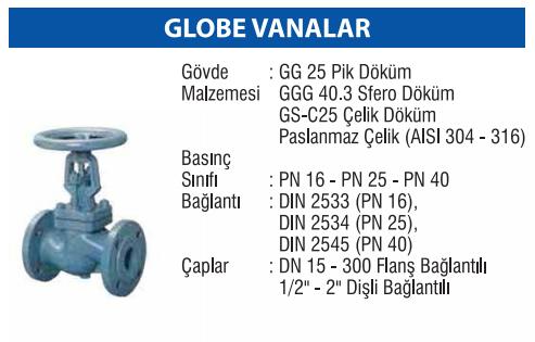 globe vana
